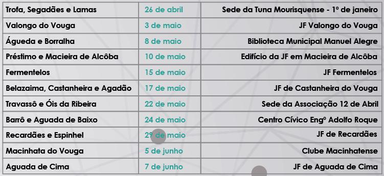 Datas e locais de votação